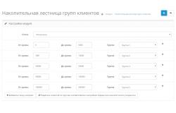 Лестница групп клиентов по накопительной сумме Opencart 2