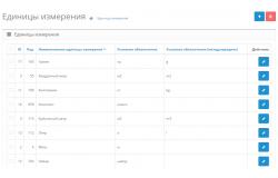 Модуль Единицы измерения для цены товара Opencart 2.x